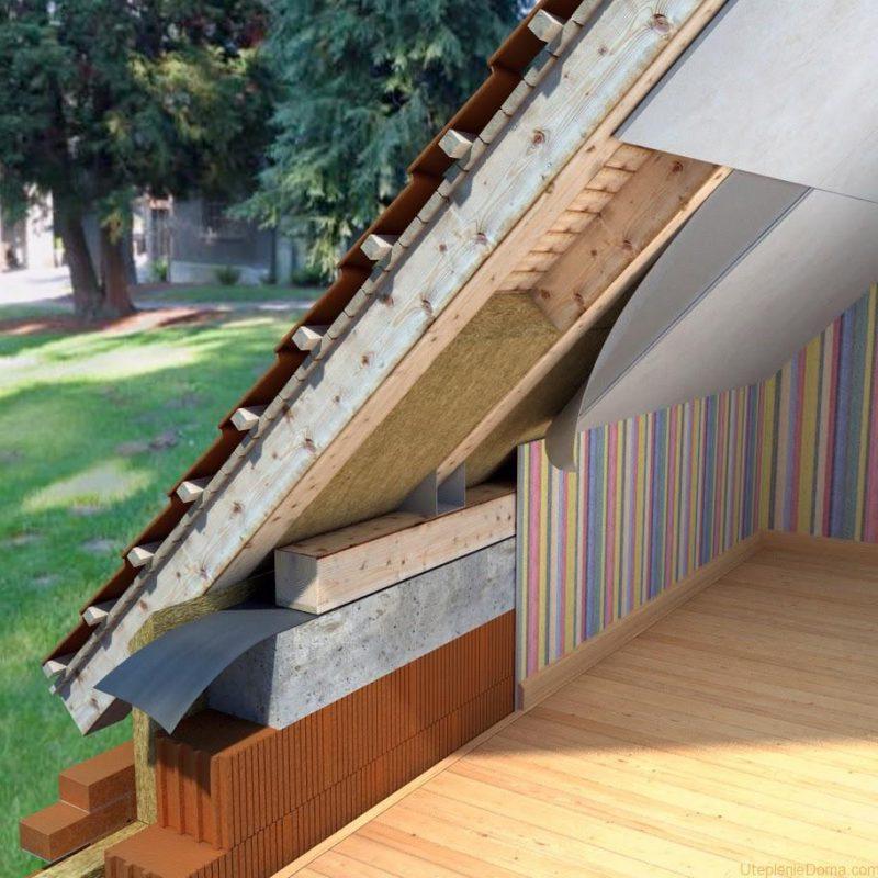 чтобы экономить на отоплении, утеплите крышу