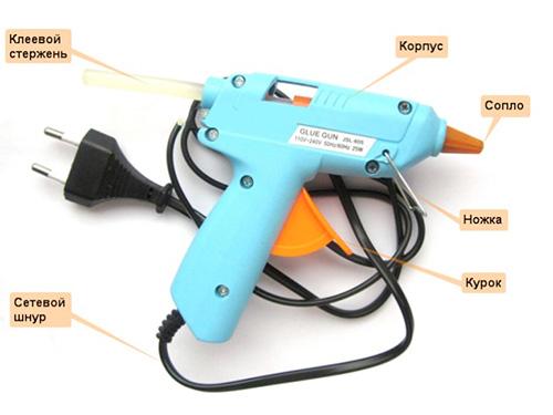 Выбор клеевого пистолета